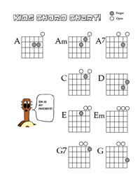 kid s guitar chord chart and chord flash cards music theory games learn notes on guitar. Black Bedroom Furniture Sets. Home Design Ideas